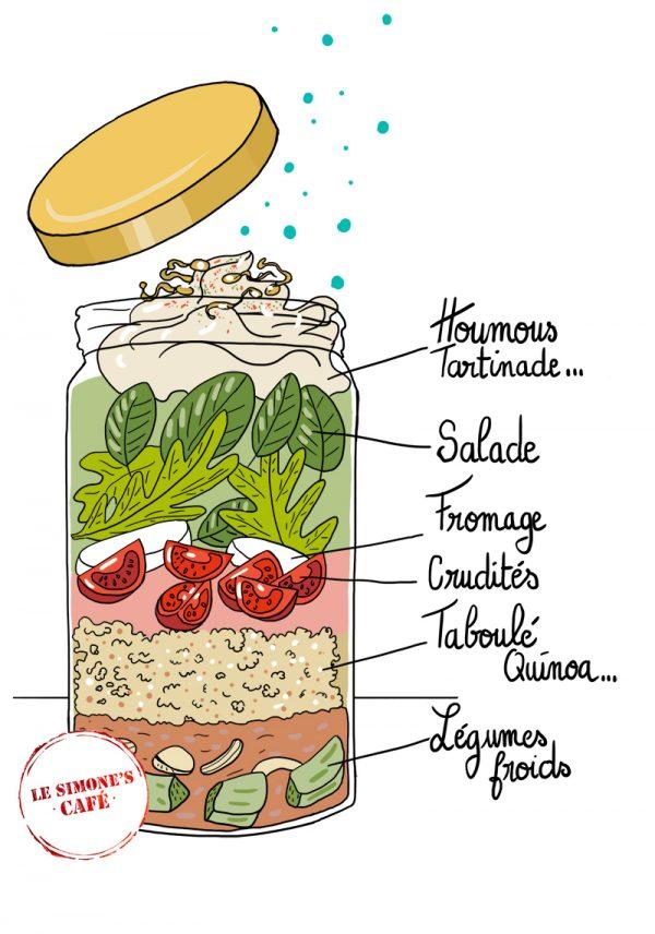 bouddha boc , plat végétarien en bocaux
